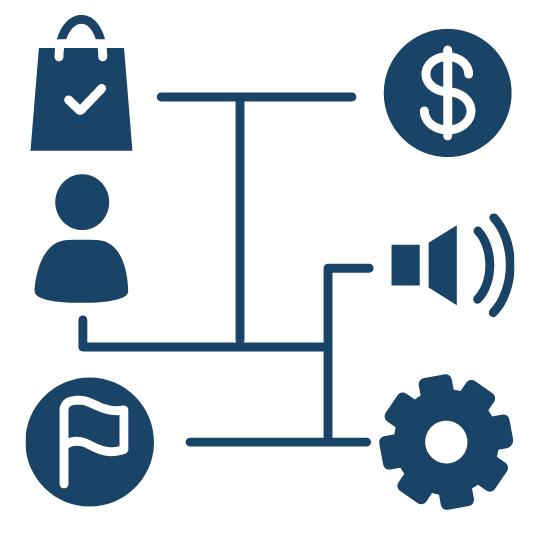 Digitales Geschäftsmodell