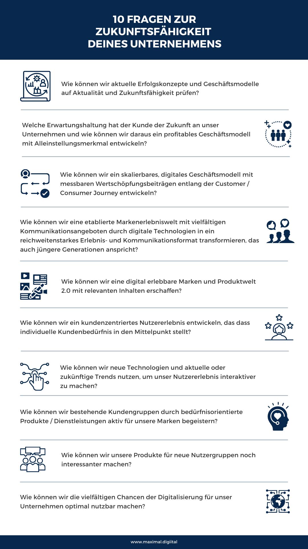 Digitales Geschäftsmodell Mittelstand